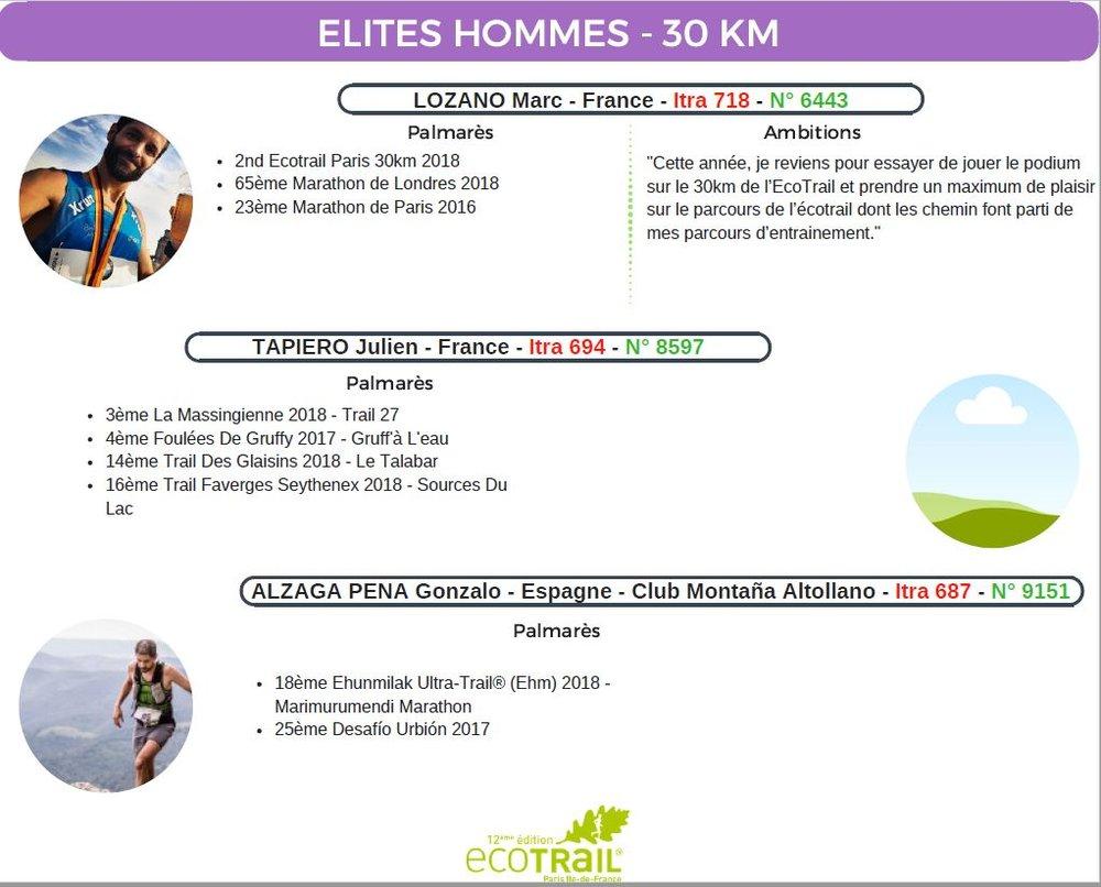 305710 elite%2030%20h c62610 large 1551884785