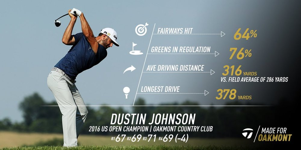 214449-DJ US Open Info Graphic-43b520-large-1466387053.jpg