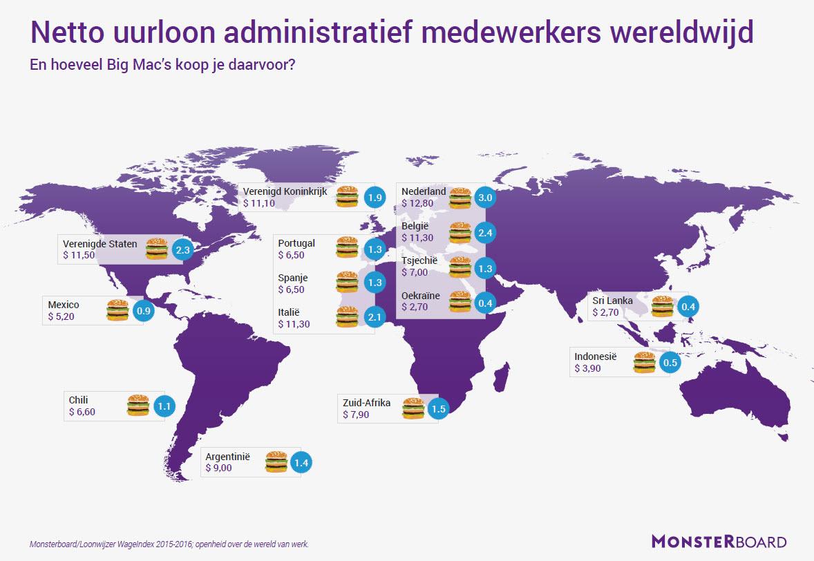 212933 salaris wereldwijd admin 14fed4 original 1465395471