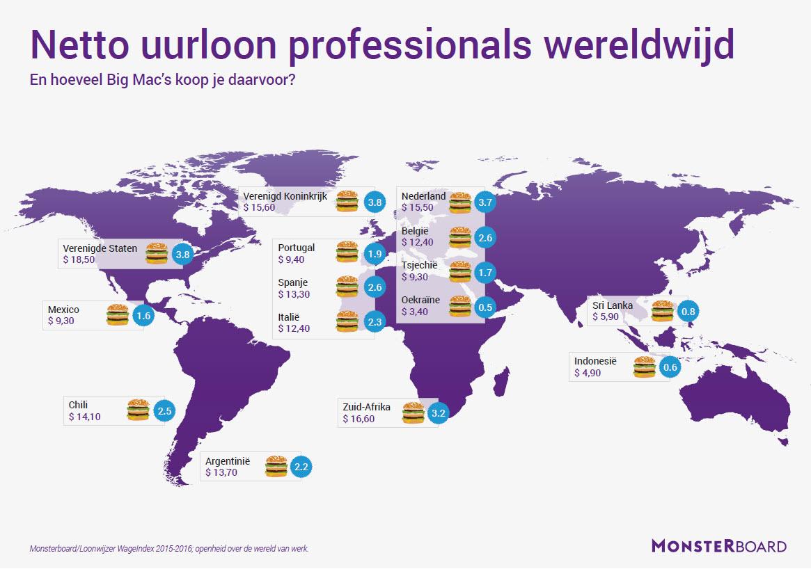 212934 salaris wereldwijd prof c0f6fa original 1465395471
