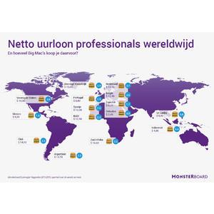 212934 salaris wereldwijd prof c0f6fa square 1465395471