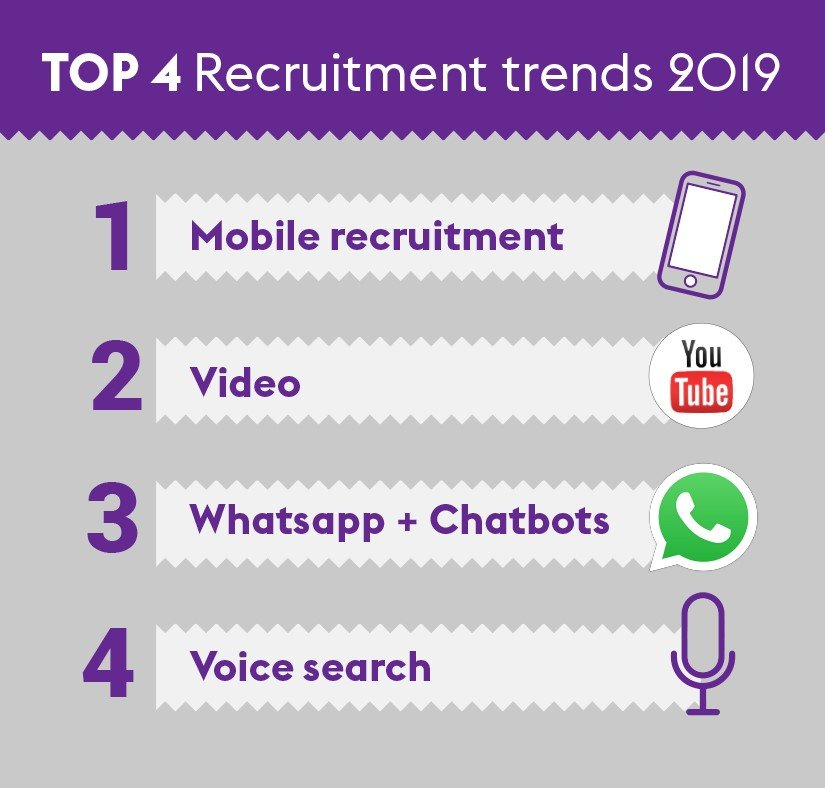 301312 top%204%20recruitment%20trends%202019 acb8b3 large 1548081807