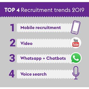 301312 top%204%20recruitment%20trends%202019 acb8b3 square 1548081807
