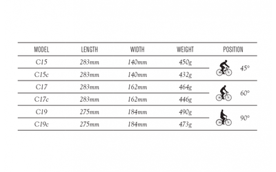 size_chart_cambium_all_weather_range_1