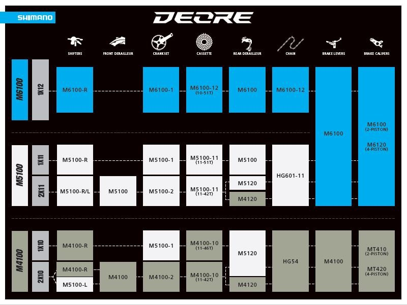 353055 deore%20line up 154c24 large 1587723586