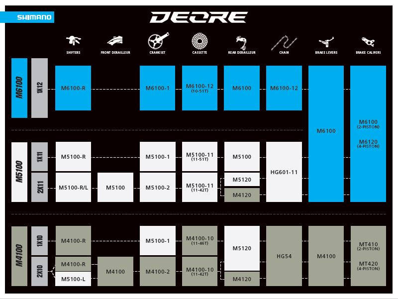 DEORE line-up.JPG