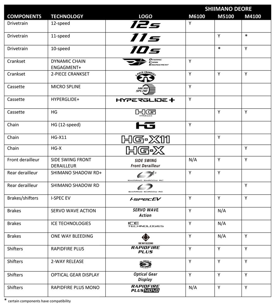 353883 technologies chart fd30a6 large 1588185201