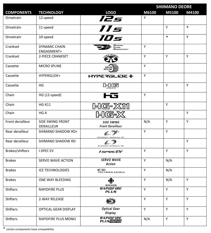 Technologies-chart.JPG