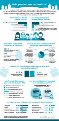 Infographie en format pdf