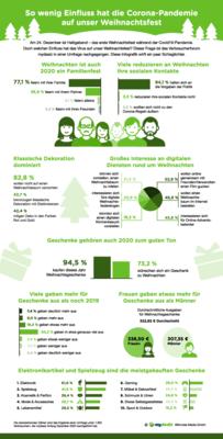 Druckfähige Versionder Infografik zur freien redaktionellen Verwendung im pdf-Format
