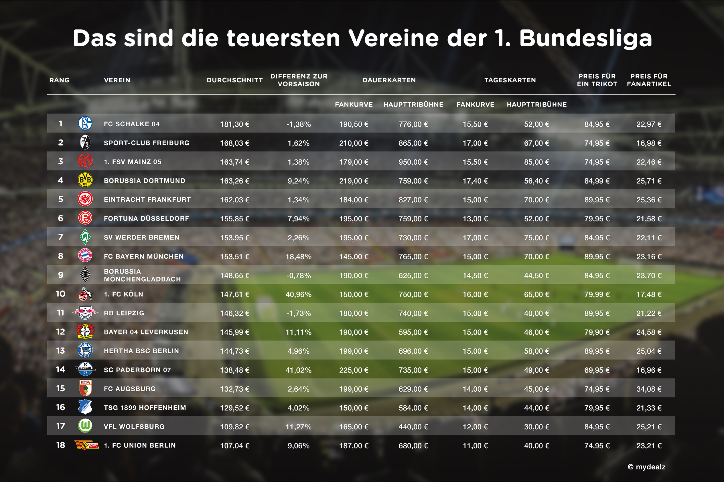 20190812_bundesliga-infographic_300dpi.jpg