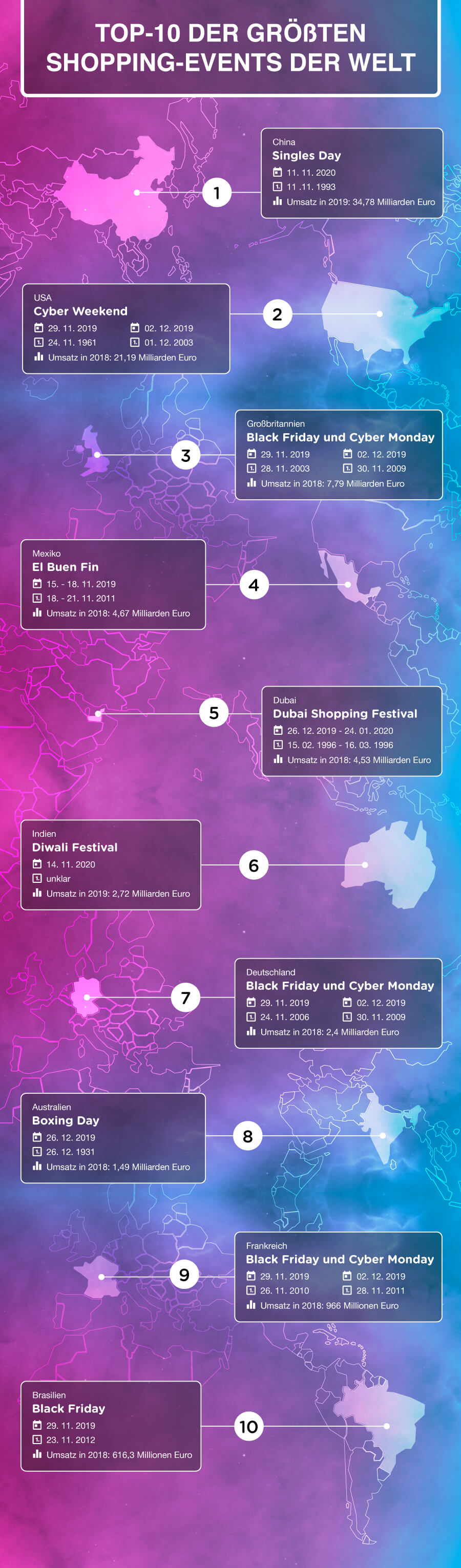 337785 infografik shopping events vertikal web c95d5f original 1573559921