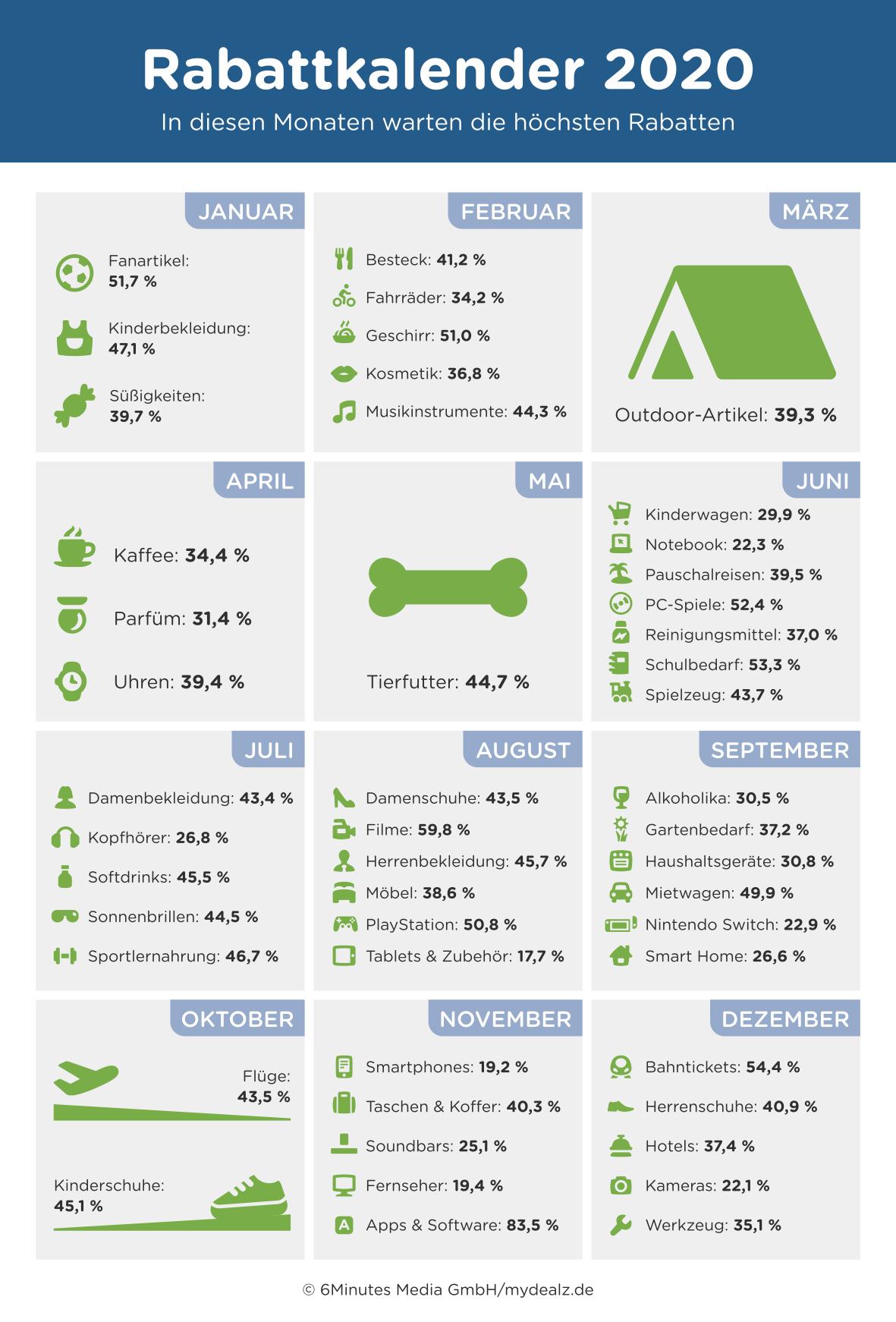 342616 infografik rabattkalendar 72dpi b21a6d original 1579020433