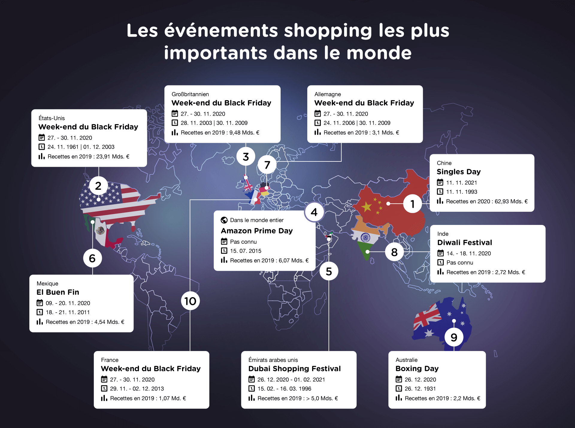 2020_shopping-events-horz-FR.png