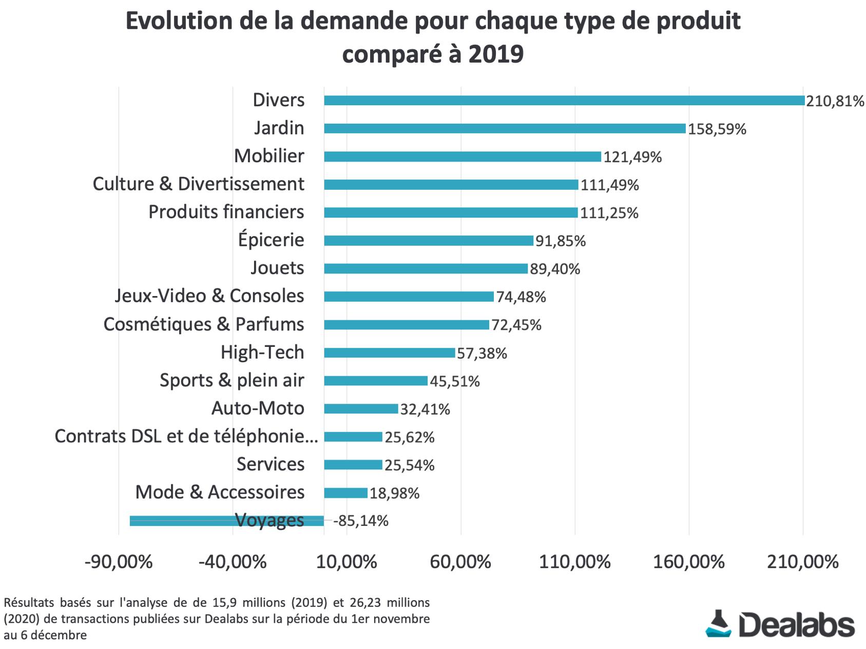 Nachfrage_FR.png