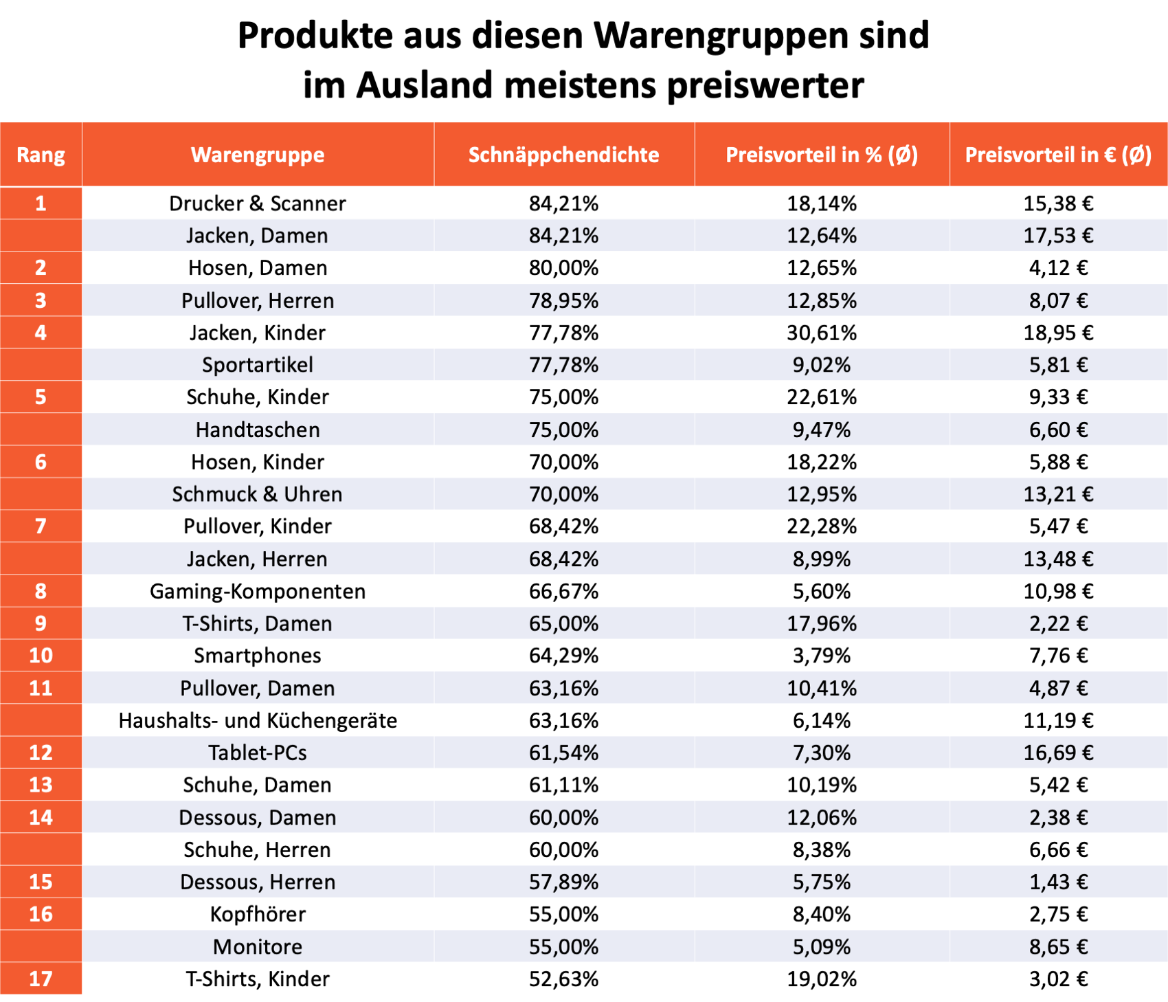 Produkte_preiswerter.png