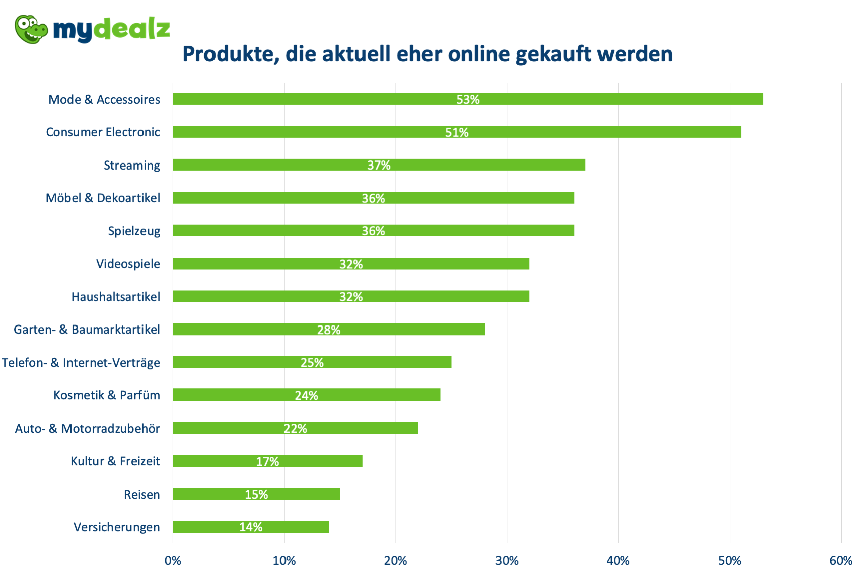 Produkte_online.png