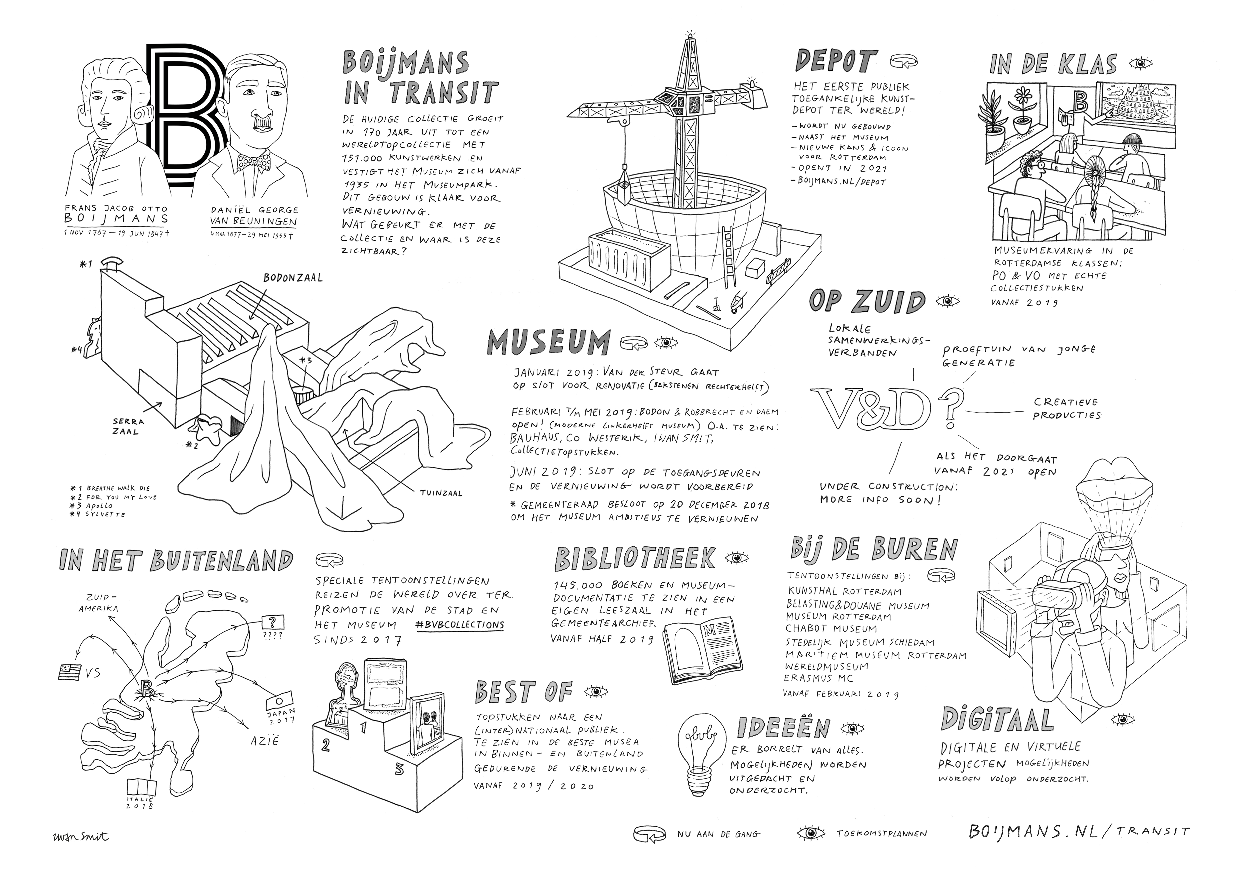 Iwan Smit infographic Transit Boijmans Van Beuningen NL .jpg