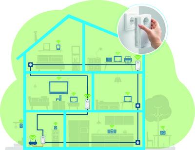 369229 mesh wifi%20with%20devolo%20magic%20wifi e756ce medium 1603981909