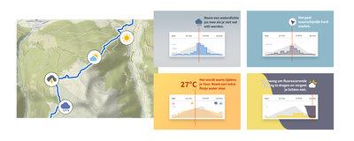 premium-pr-release-weather-nl