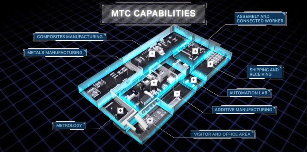 MTC Image 2.PNG