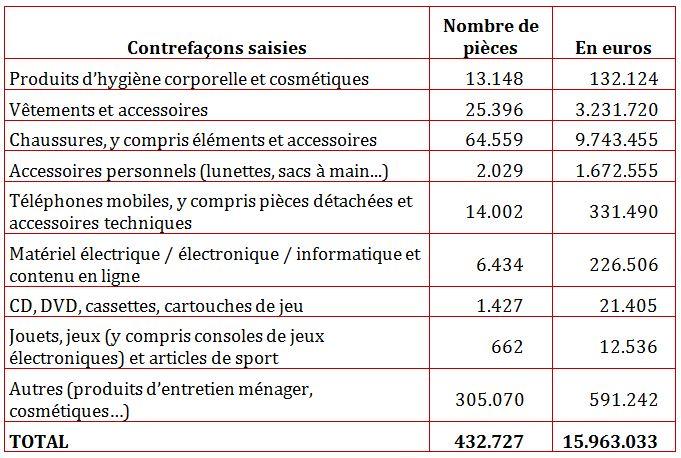 270258 contrefacon%202016 161663 original 1516634553