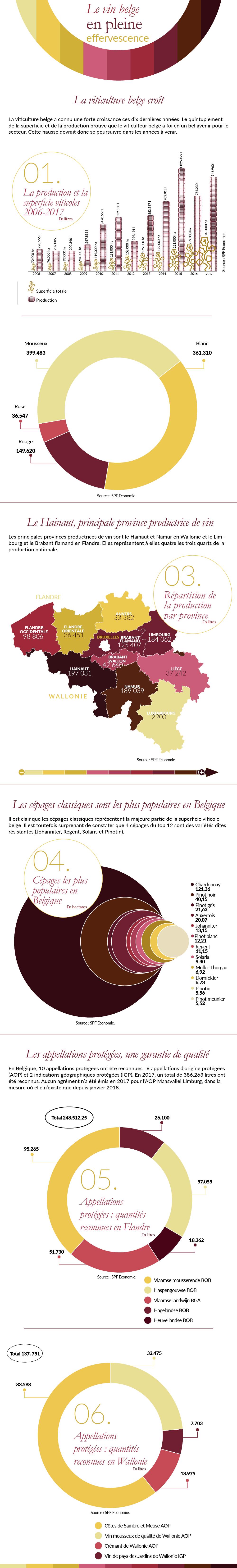 293732 148 18 infographie fr a131e9 original 1539863534