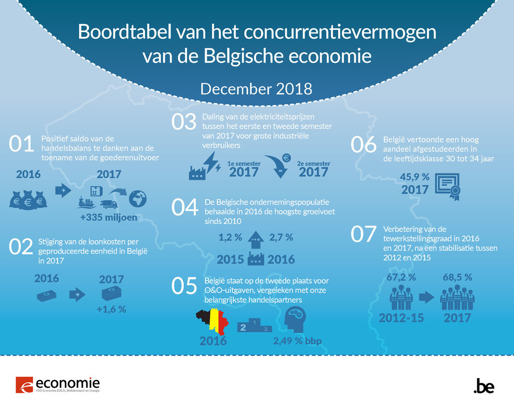 301921 271 18 18 infographic nl 63253f large 1548674475