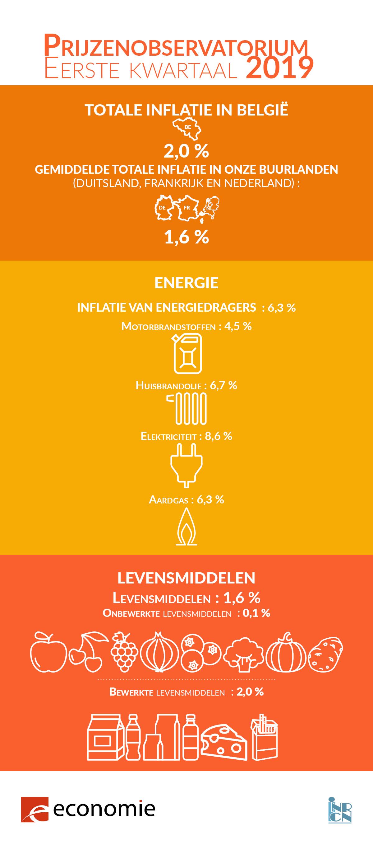 311981 104 19 infographie nl 9c8ad6 original 1557495378