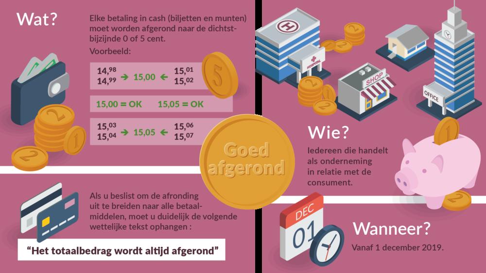 324200 090 19 arrondi infogr nl 2264ba large 1563272514