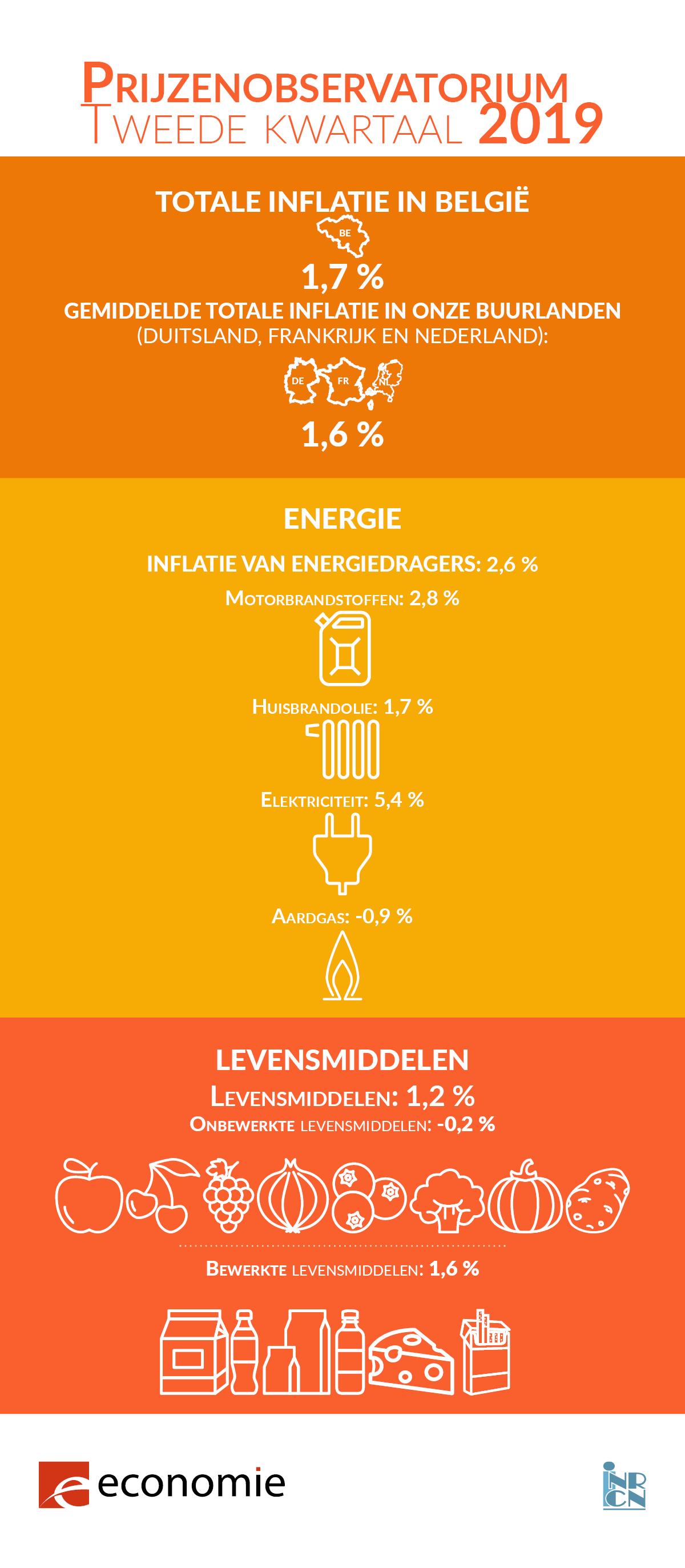 325555 104 19 infographie 2emetri nl d6968a original 1564489919