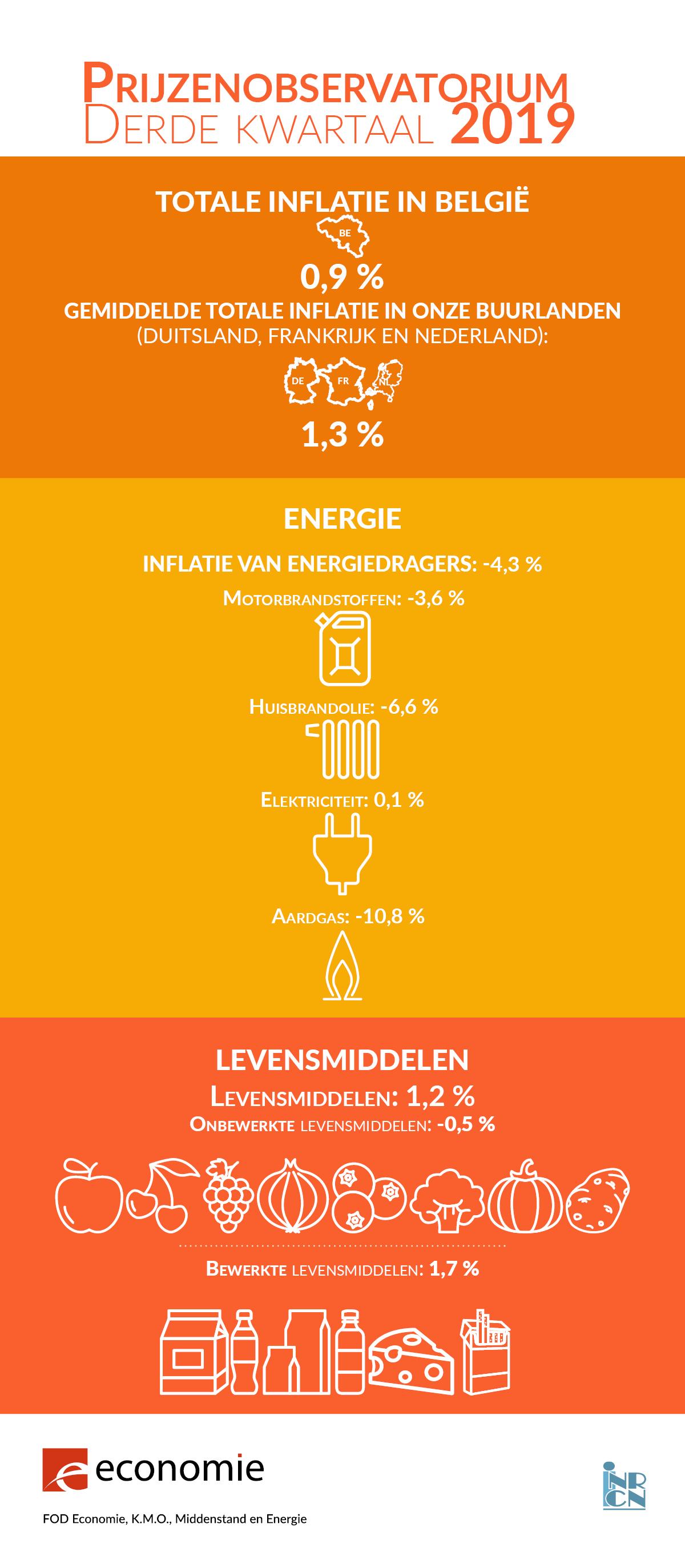 337798 239 19 infographie 3emetri nl a06767 original 1573567185