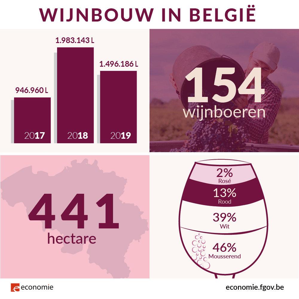 362951 067 20 vin nl b10273 large 1599139663