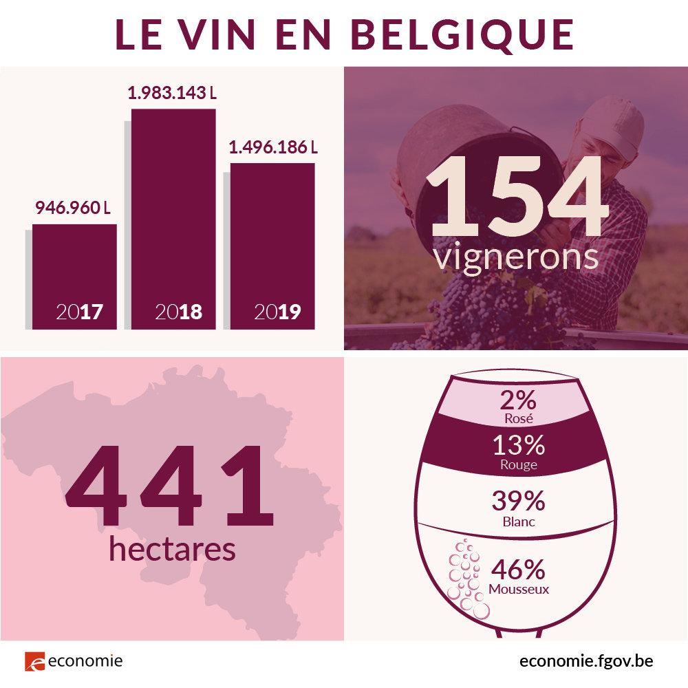 362952 067 20 vin fr ca518b large 1599139680