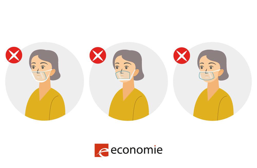 382938 100 20 plastieken mondmasker niet ok 909a84 large 1616503108