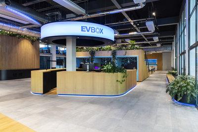 © EVBox Group