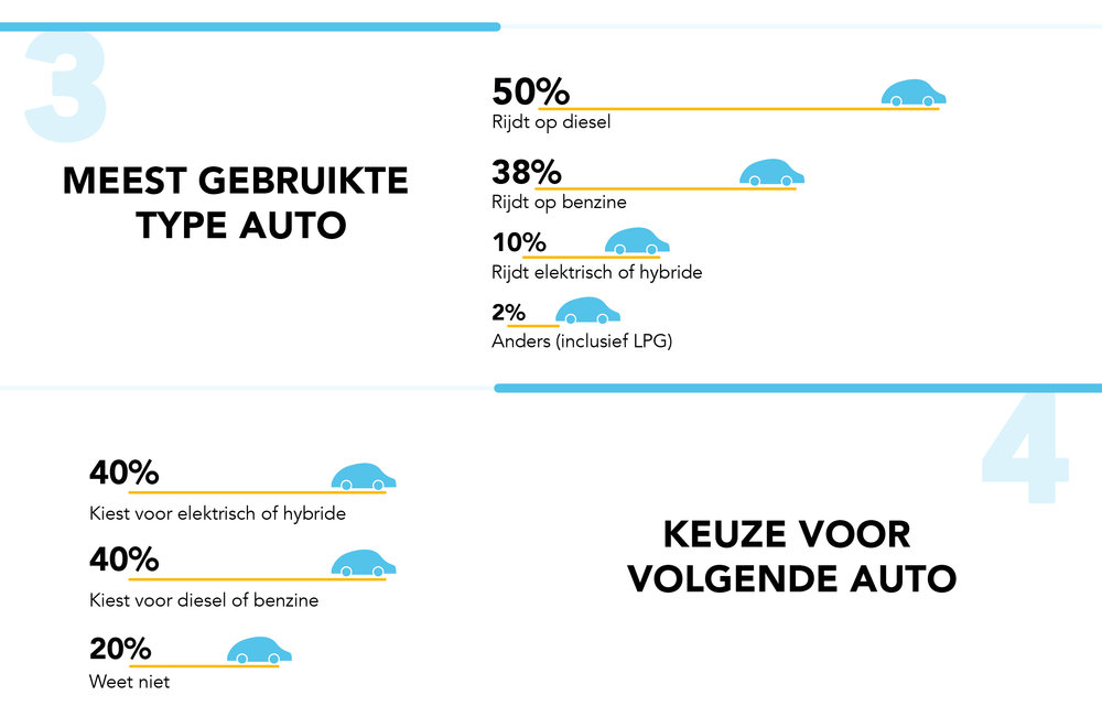 326052 nl%20lease%20driver%20infographic%20%281%29 ab6e78 large 1565082702