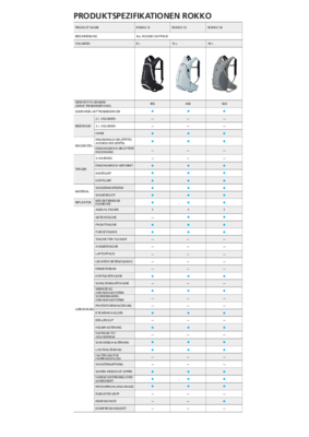 Produktspezifikationen_Unzen_Rokko.pdf