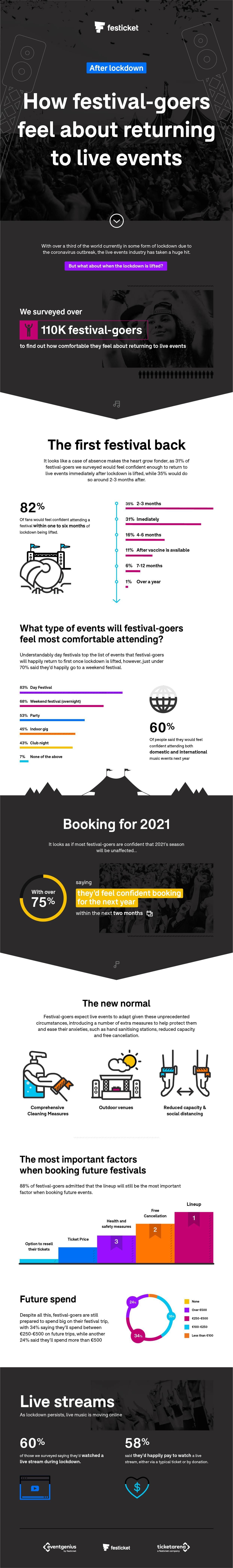 355433 infographic 2020 2a4856 original 1590507039