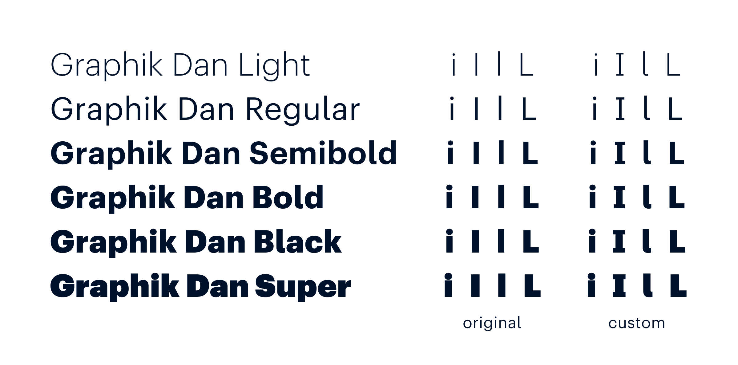 Graphik Dan Font.png