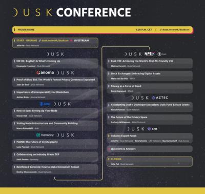 DuskCon Event Programme