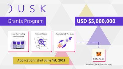Dusk grants slide
