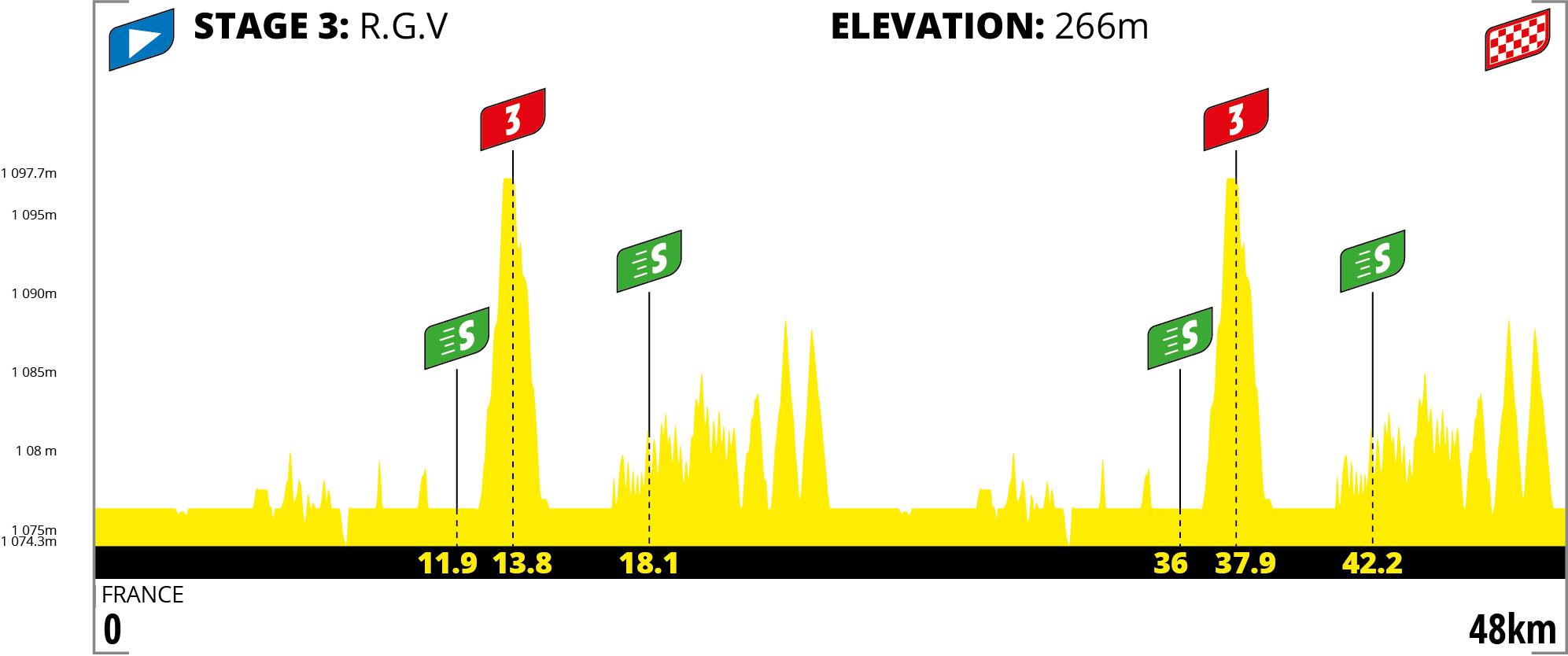 Stage-3.jpg