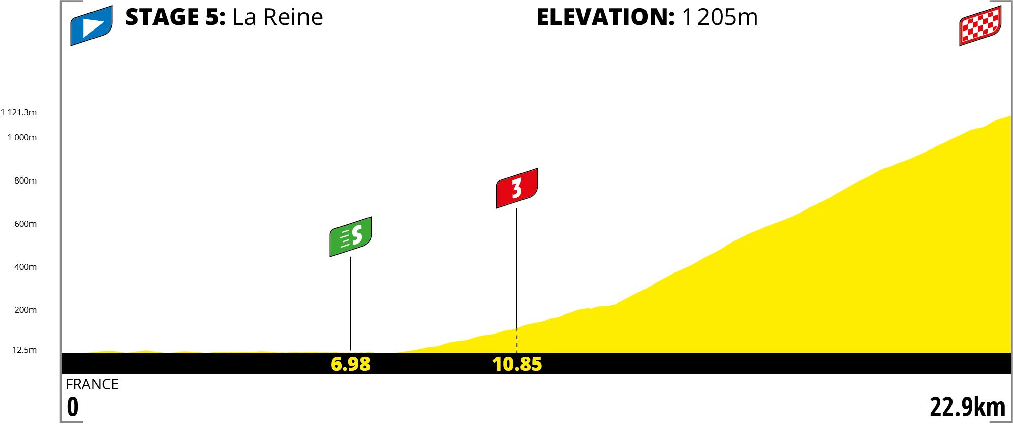 Stage-5.jpg