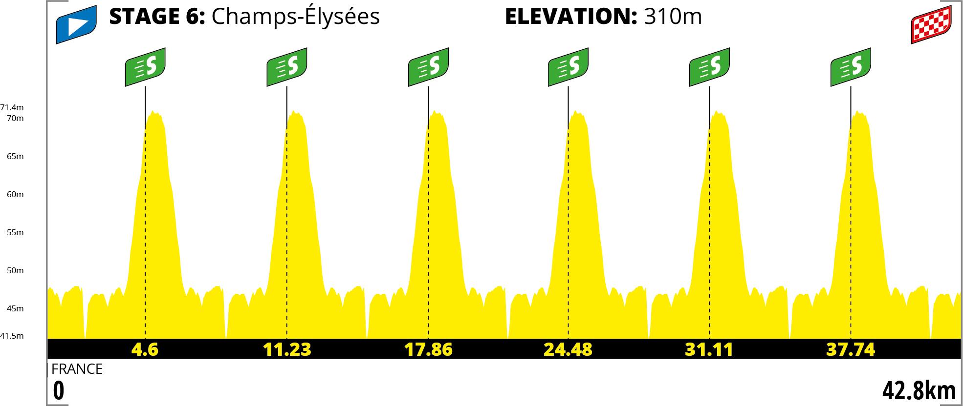 Stage-6.jpg