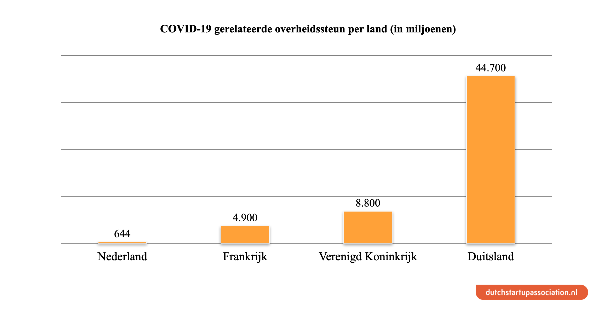 Tabel overheidssteun.png