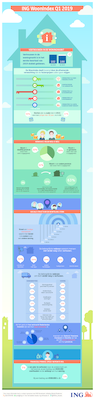 Infographic ING Woonbericht Q1-2019_tcm162-167744