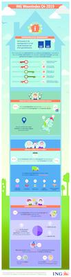 ING Woonbericht Q4 Infographic_tcm162-185684.pdf