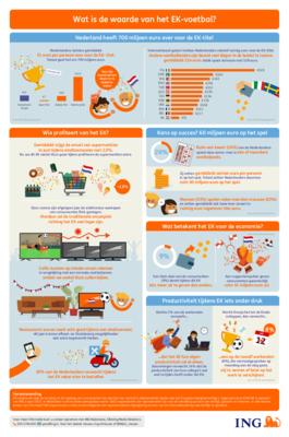 Infographic EKnomie 2021.pdf