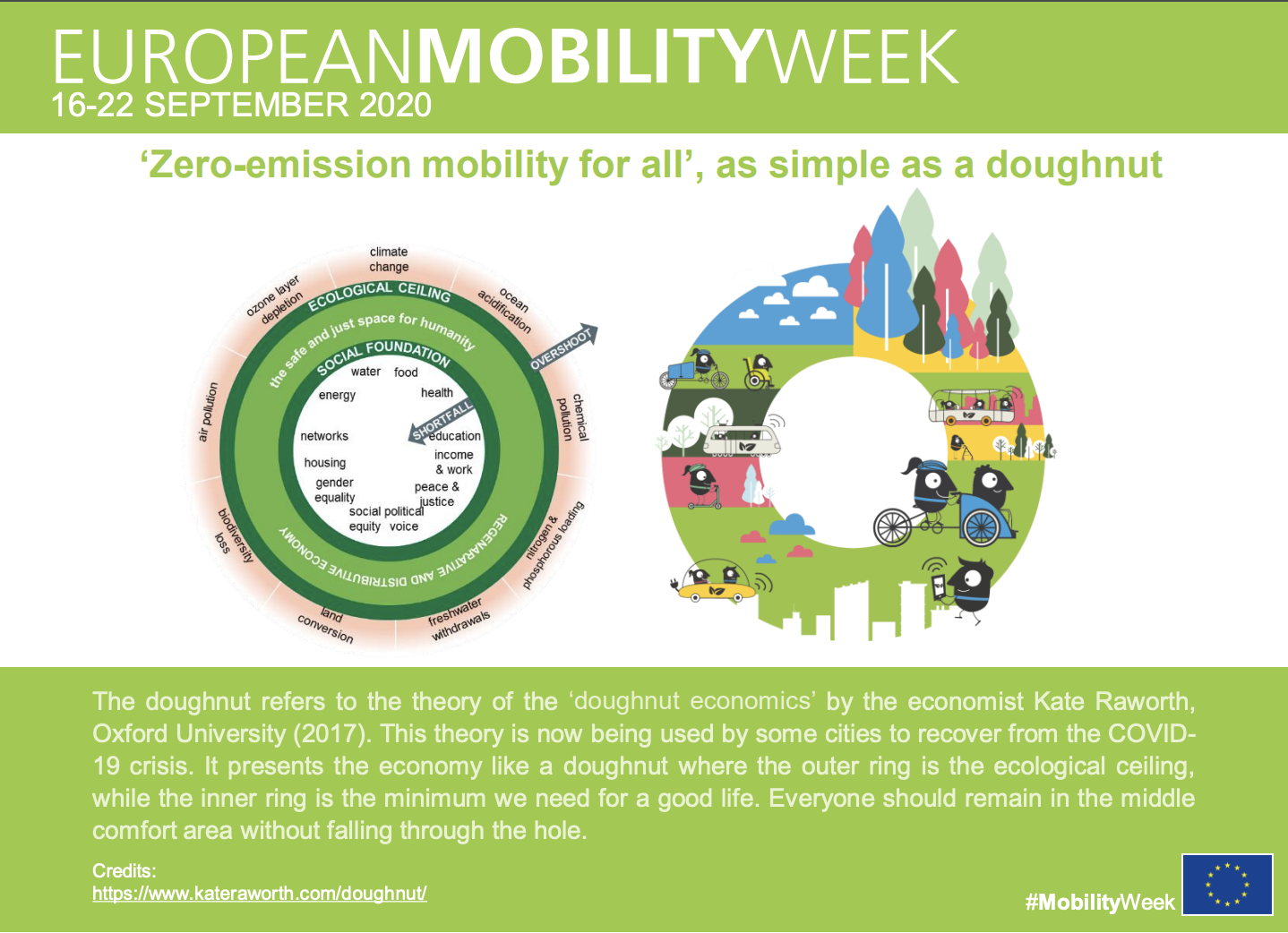 mobilityweek.png